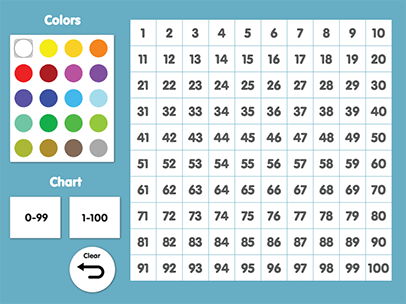 the interactive number chart is a great way for students to discover number patterns skip count and learn multiplication tables